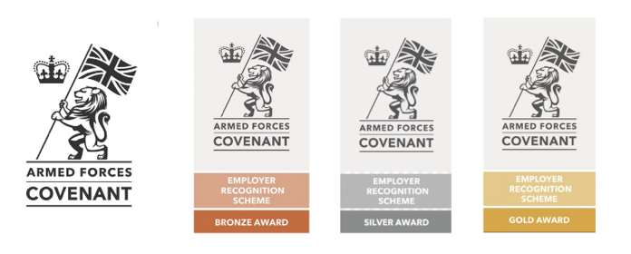 Armed Covenant